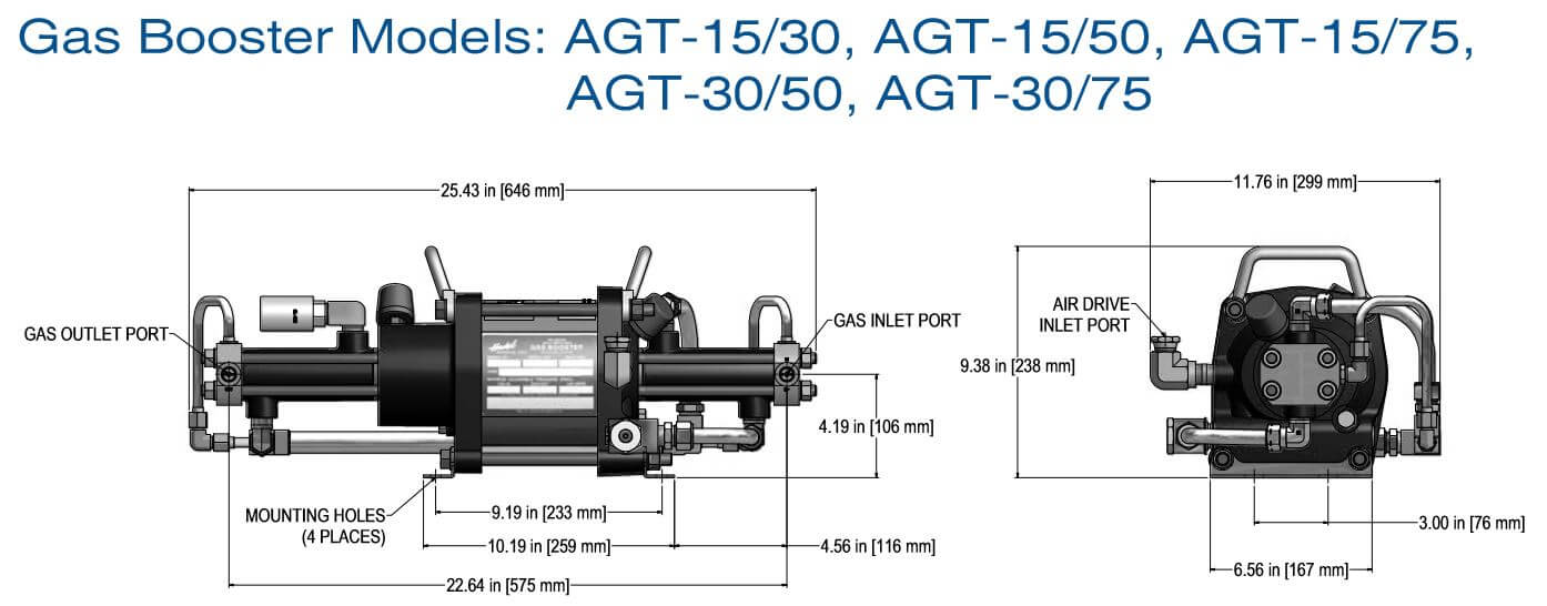 AGT-15/30 Gas Booster Dimensions